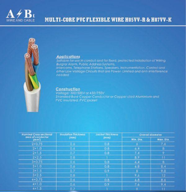 Multi-Core PVC Flexible Wire H05VV – R & H07VV-K